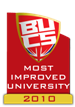 British University & Colleges Sport (BUCS) Award: Most Improved University 2010